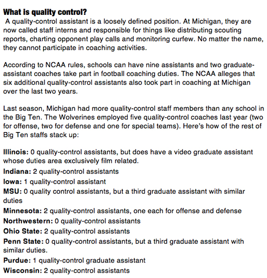 Qualitycontrol coaches at the center of NCAA allegations against – Quality Control Job Description