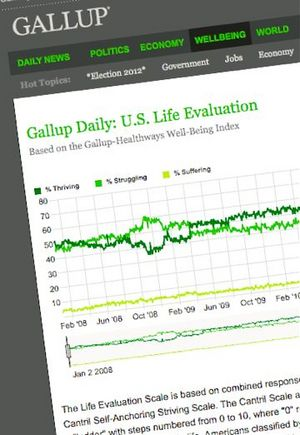 1124 Gallup Life Evaluation.jpg