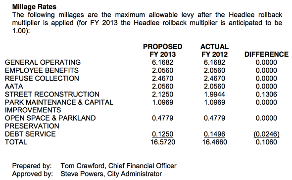 Ann_Arbor_city_budget_April_2012_008.png