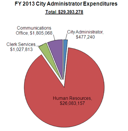 Ann_Arbor_city_budget_April_2012_017.png