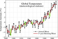 0507 ov NASA Global Temperature trends.jpg
