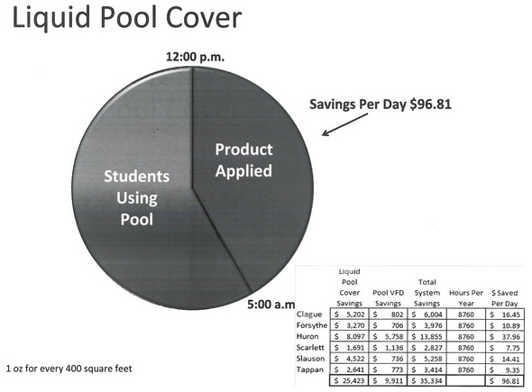 Lquid-pool-cover.jpg