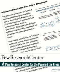 Thumbnail image for Thumbnail image for 0905ov Pew Research Center on black and white attitudes.jpg