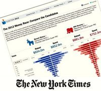1102 ov NYTimes on campaign spending.jpg