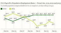 Thumbnail image for 0118 Gallup chart.jpg