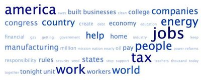 0211 Word Cloud of 2012 Obama State of the Union.jpg