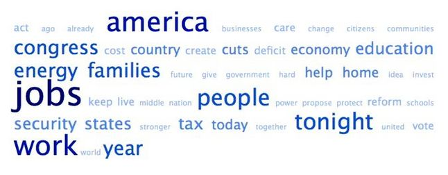2013 State of the Union Word Cloud.jpg