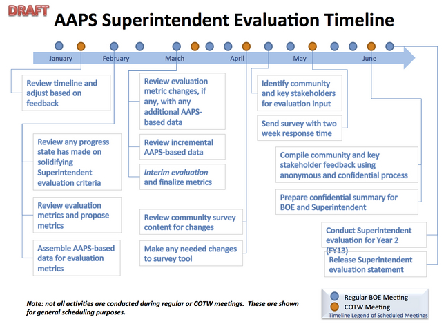 AAPS-Superintendent-Evaluation-Timeline.jpg