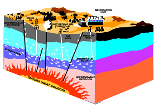 geothermal-methods-public-domain.png