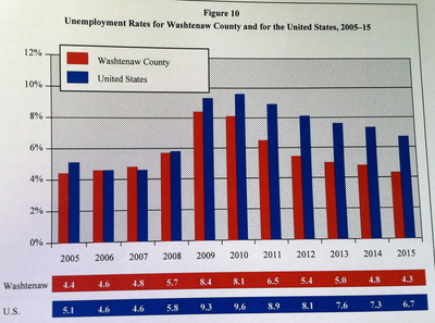 umployment_rate_chart.jpg